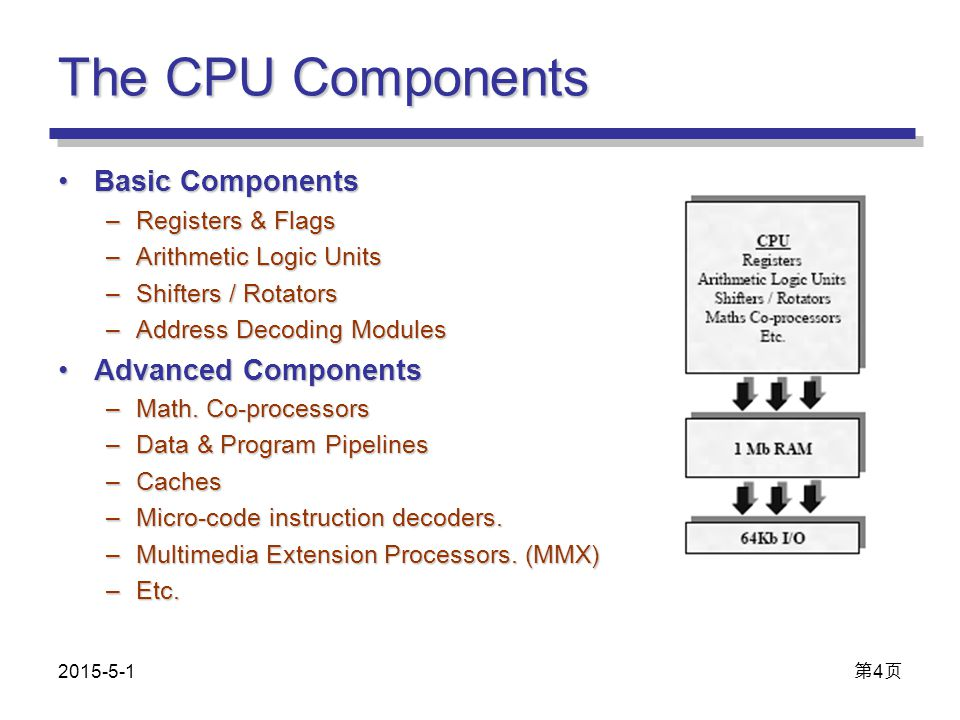 The CPU Components Basic ComponentsBasic Components –Registers & Flags –Arithmetic Logic Units –Shifters / Rotators –Address Decoding Modules Advanced
