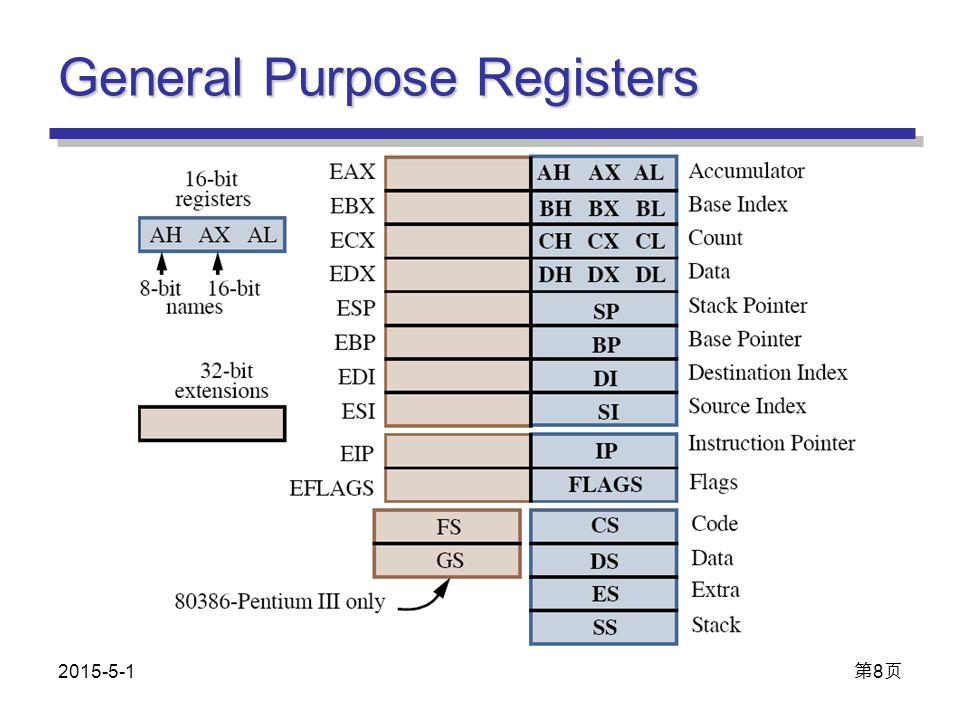 General Purpose Registers 2015-5-1 第8页第8页