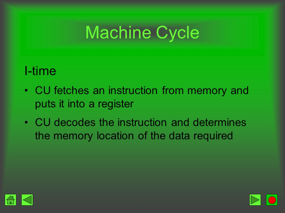 Executing Programs CU gets an instruction and places it in memory CU decodes the instruction CU notifies the appropriate part of hardware to take acti