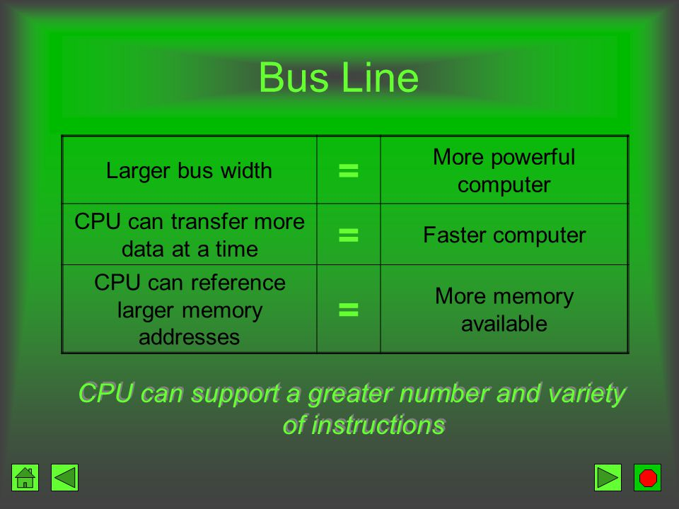 Bus Line Paths that transport electrical signals System bus –Transports data between the CPU and memory Bus width –Number of bits of data that can be
