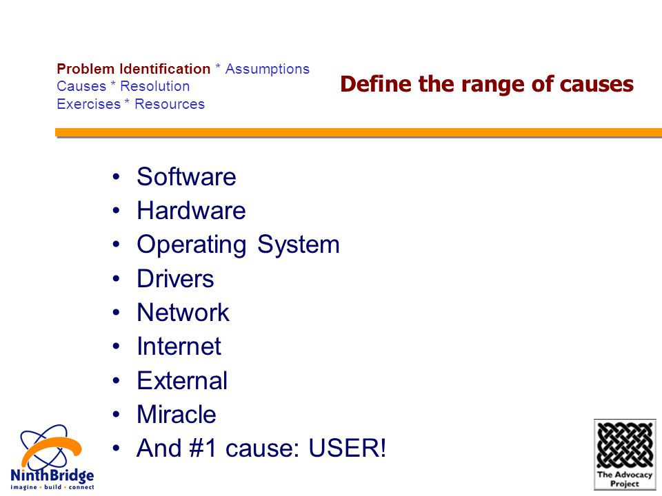 Software Hardware Operating System Drivers Network Internet External Miracle And #1 cause: USER.