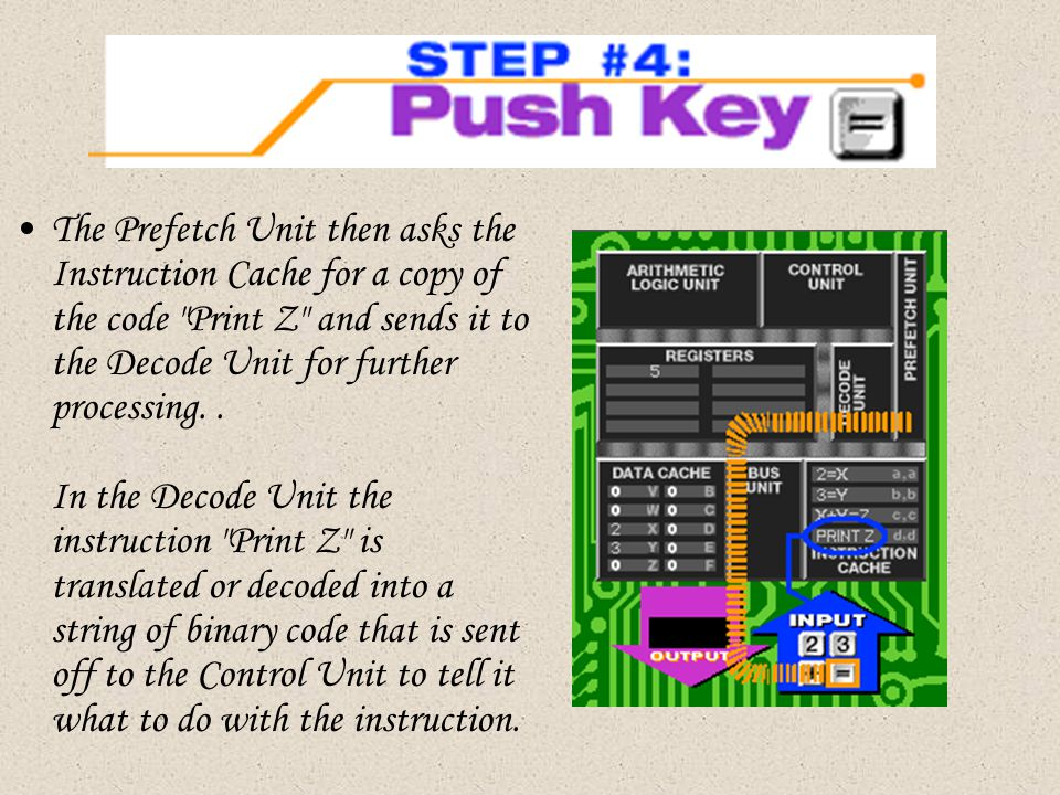 When you press the = key the Prefetch Unit once again checks the Instruction Cache for an instruction for the new data, which it doesn t find.