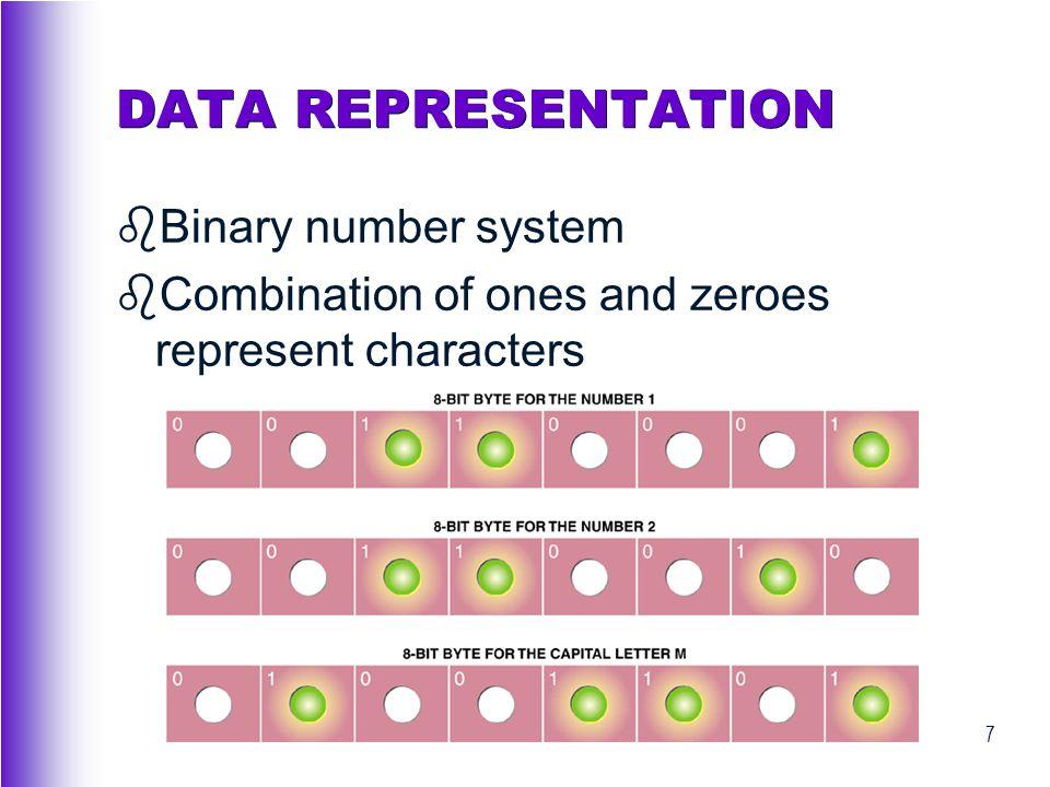 8 DATA REPRESENTATION bASCII American Standard Code for Information Interchange Converting a keyboard stroke into a byte