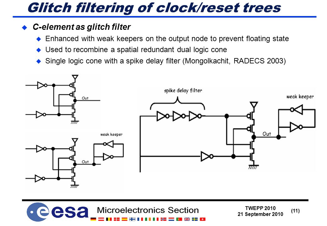 TWEPP 2010 21 September 2010 (11) Glitch filtering of clock/reset trees  C-element as glitch filter  Enhanced with weak keepers on the output node to prevent floating state  Used to recombine a spatial redundant dual logic cone  Single logic cone with a spike delay filter (Mongolkachit, RADECS 2003)
