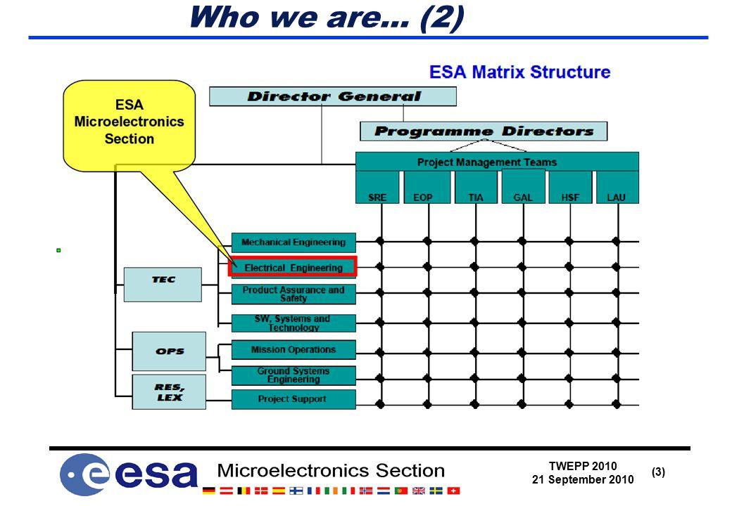 TWEPP 2010 21 September 2010 (44) Contact: Roland.Weigand [at] esa.int http://www.esa.int/TEC/Microelectronics/ http://microelectronics.esa.int/papers/TWEPP2010-RW.pdf Questions?