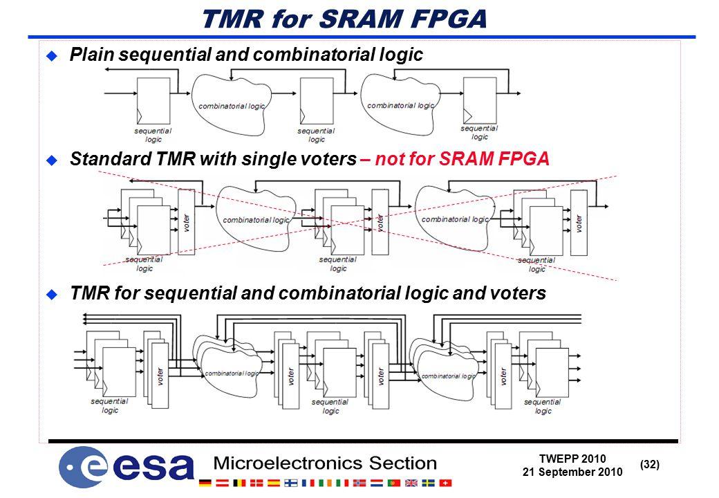 TWEPP 2010 21 September 2010 (32) TMR for SRAM FPGA  Plain sequential and combinatorial logic  Standard TMR with single voters – not for SRAM FPGA  TMR for sequential and combinatorial logic and voters