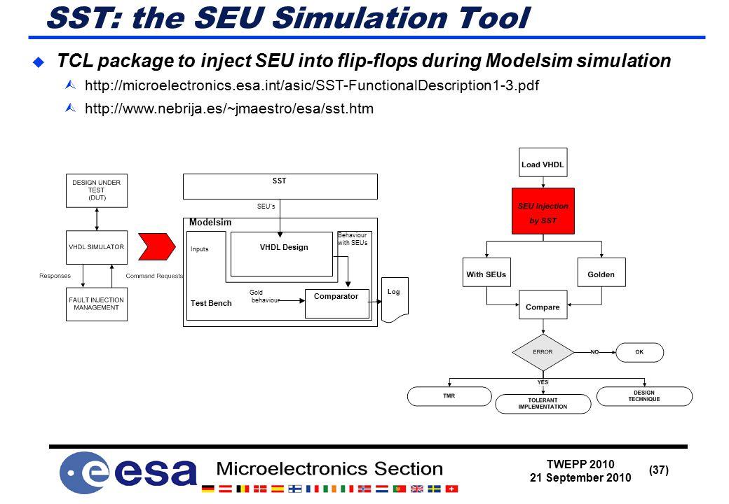 TWEPP 2010 21 September 2010 (37) SST: the SEU Simulation Tool SST VHDL Design Test Bench Comparator Log Modelsim SEU's Behaviour with SEUs Inputs Gold behaviour  TCL package to inject SEU into flip-flops during Modelsim simulation  http://microelectronics.esa.int/asic/SST-FunctionalDescription1-3.pdf  http://www.nebrija.es/~jmaestro/esa/sst.htm
