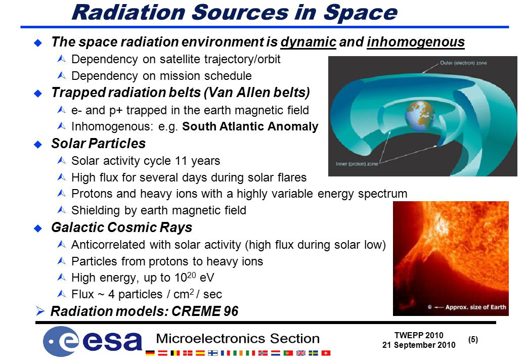 TWEPP 2010 21 September 2010 (5) Radiation Sources in Space  The space radiation environment is dynamic and inhomogenous ÙDependency on satellite trajectory/orbit ÙDependency on mission schedule  Trapped radiation belts (Van Allen belts)  e- and p+ trapped in the earth magnetic field  Inhomogenous: e.g.