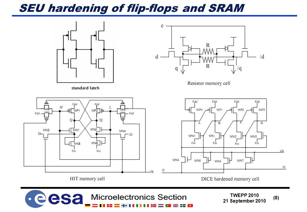 TWEPP 2010 21 September 2010 (8) SEU hardening of flip-flops and SRAM