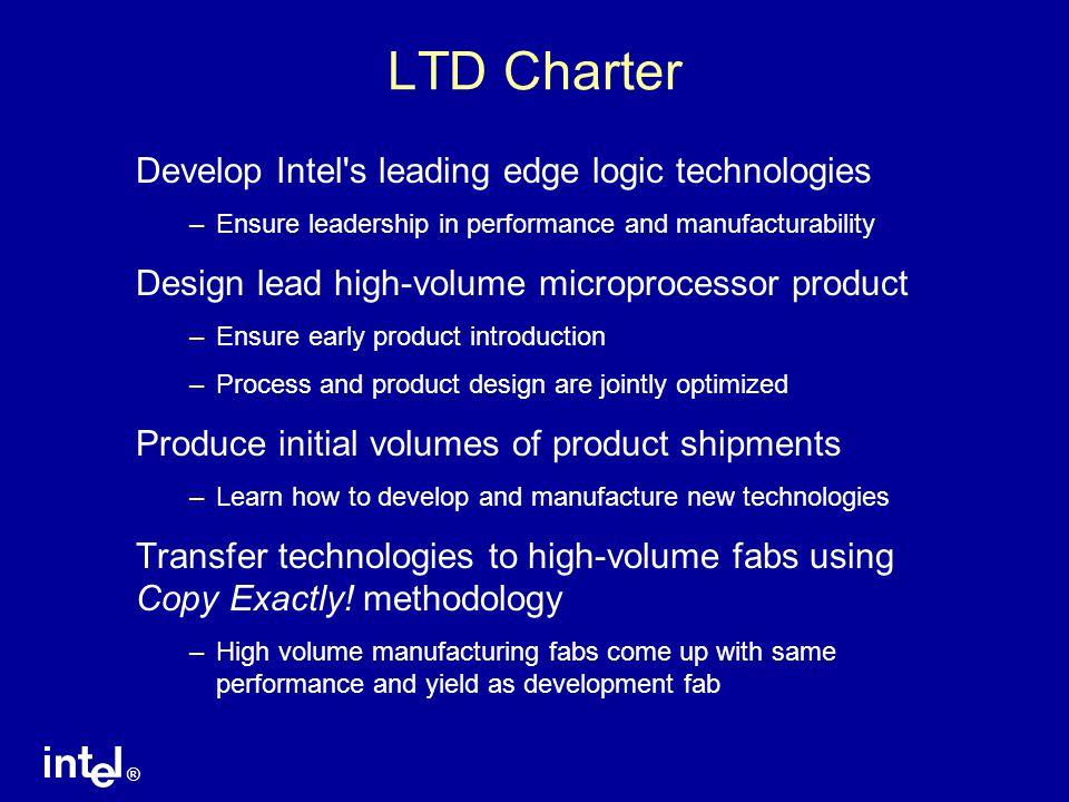 ® 90 nm Pentium ® Microprocessors Prescott CPU Dothan CPU 125 million transistors140 million transistors