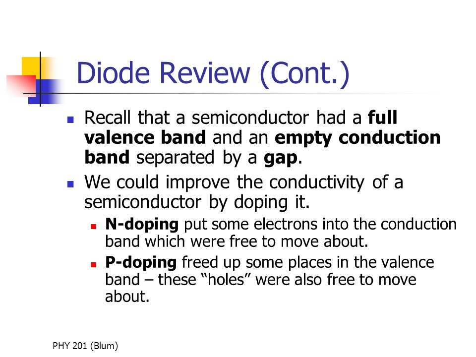 PHY 201 (Blum) Diode Review (Cont.) Recall that a semiconductor had a full valence band and an empty conduction band separated by a gap.