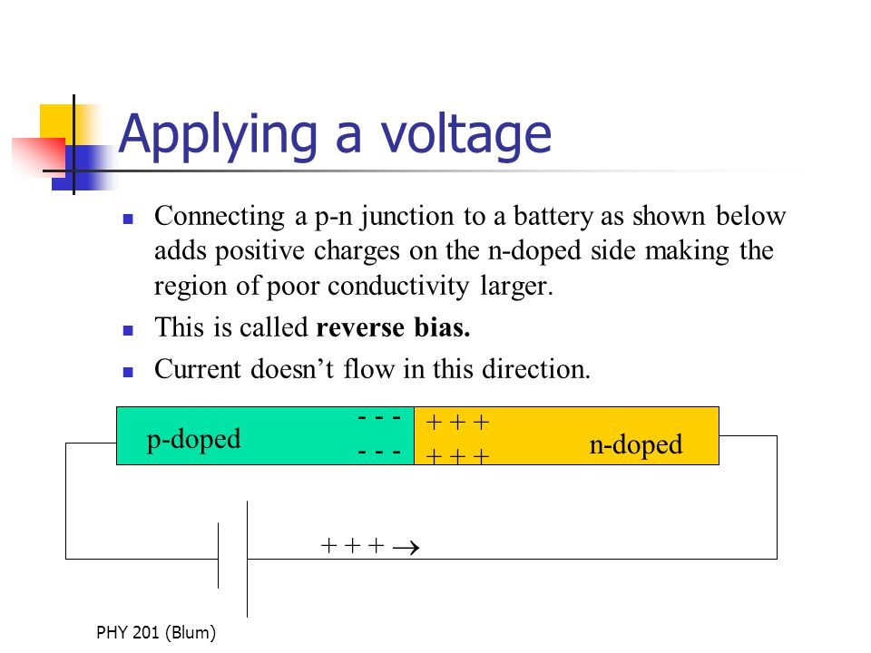 PHY 201 (Blum) Applying a voltage Connecting a p-n junction to a battery as shown below adds positive charges on the n-doped side making the region of poor conductivity larger.