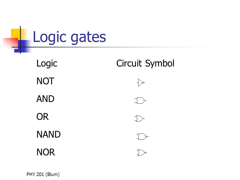 PHY 201 (Blum) Logic gates LogicCircuit Symbol NOT AND OR NAND NOR