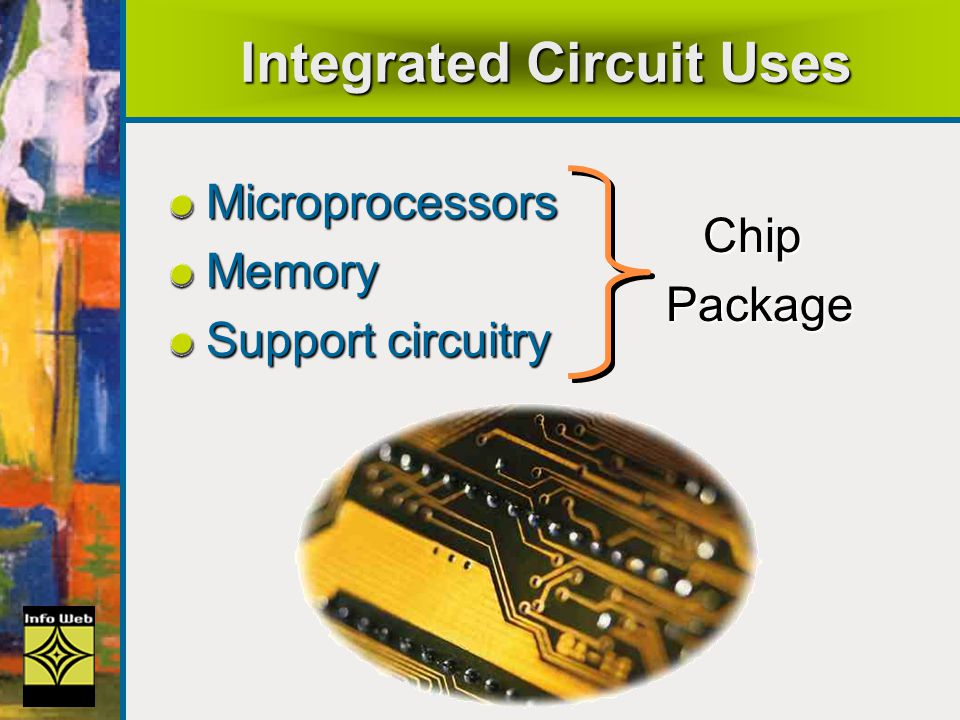 Integrated Circuit Uses MicroprocessorsMemory Support circuitry ChipPackage