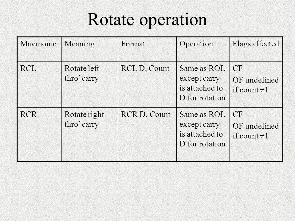 Rotate Operations MnemonicMeaningFormatOperationFlags affected ROLRotate leftROL D, CountRotate the D left by the number of bit positions equal to Cou