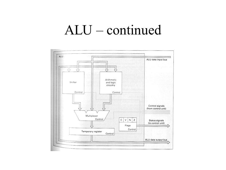 ALU – continued