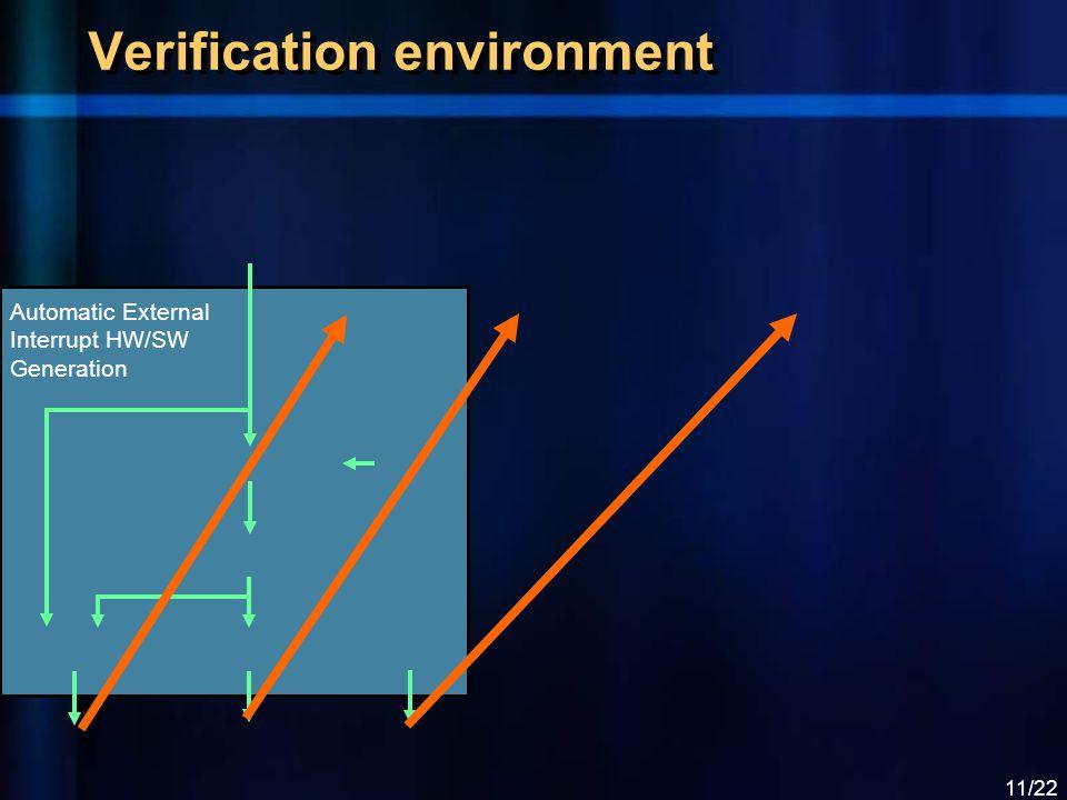 11/22 Verification environment Automatic External Interrupt HW/SW Generation