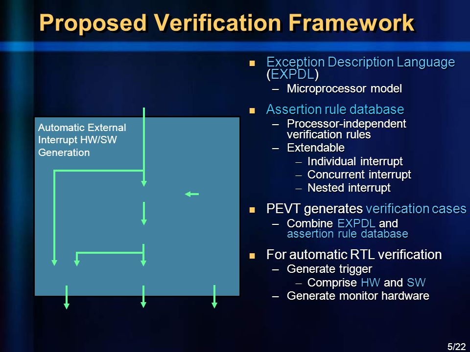 5/22 Proposed Verification Framework Exception Description Language (EXPDL) Exception Description Language (EXPDL) –Microprocessor model Assertion rule database Assertion rule database –Processor-independent verification rules –Extendable – Individual interrupt – Concurrent interrupt – Nested interrupt PEVT generates verification cases PEVT generates verification cases –Combine EXPDL and assertion rule database For automatic RTL verification For automatic RTL verification –Generate trigger – Comprise HW and SW –Generate monitor hardware Automatic External Interrupt HW/SW Generation