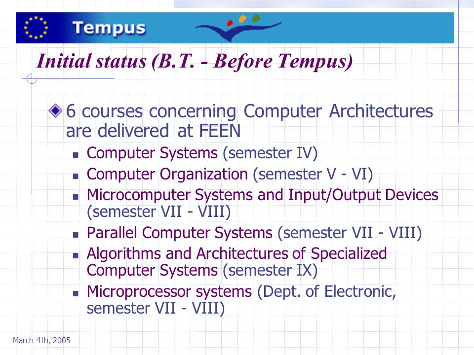 March 4th, 2005 Initial status (B.T.