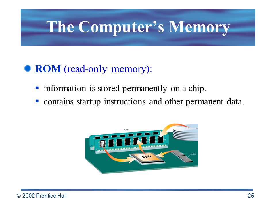  2002 Prentice Hall 24 The Computer's Memory RAM (random access memory):  is used to store program instructions and data temporarily  unique addresses and data can be stored in any location  can quickly retrieve information  will not remain if power goes off (volatile )