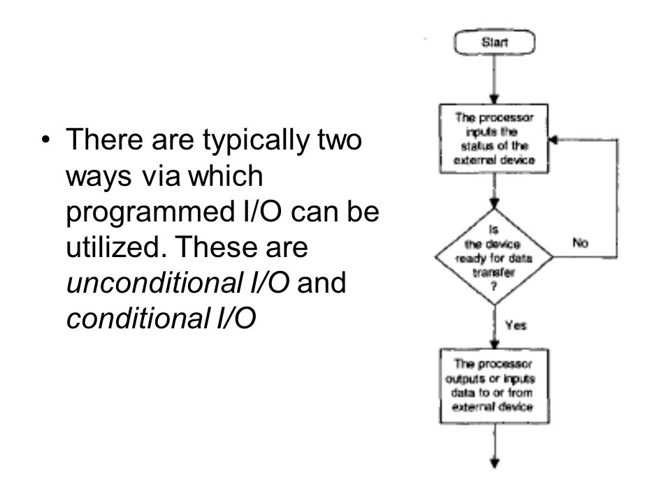 There are typically two ways via which programmed I/O can be utilized. These are unconditional I/O and conditional I/O
