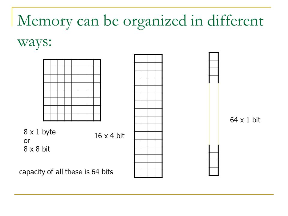 Memory can be organized in different ways: 8 x 1 byte or 8 x 8 bit 16 x 4 bit 64 x 1 bit capacity of all these is 64 bits