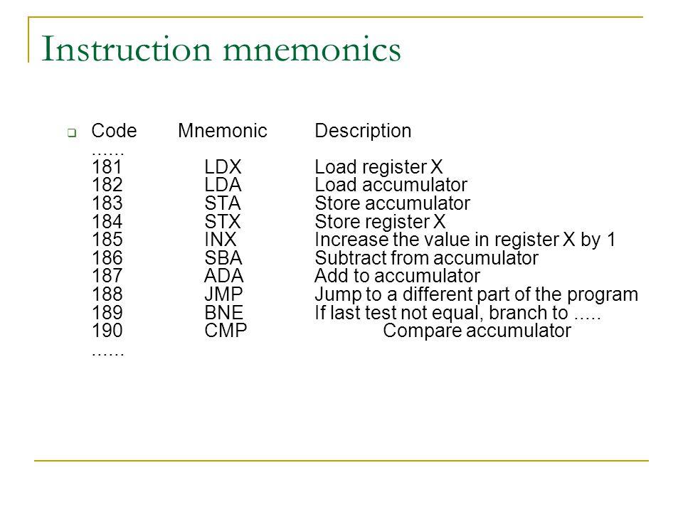 Instruction mnemonics  CodeMnemonicDescription...... 181 LDXLoad register X 182 LDALoad accumulator 183 STAStore accumulator 184 STXStore register X