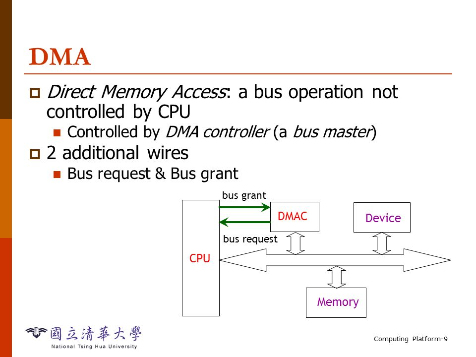 Computing Platform-9 CPU DMAC Device Memory bus request bus grant DMA  Direct Memory Access: a bus operation not controlled by CPU Controlled by DMA controller (a bus master)  2 additional wires Bus request & Bus grant