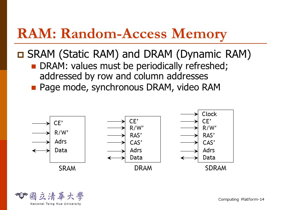 Computing Platform-14 CE' R/W' Adrs Data SRAM CE' R/W' Adrs Data DRAM RAS' CAS' CE' R/W' Adrs Data SDRAM RAS' CAS' Clock RAM: Random-Access Memory  SRAM (Static RAM) and DRAM (Dynamic RAM) DRAM: values must be periodically refreshed; addressed by row and column addresses Page mode, synchronous DRAM, video RAM