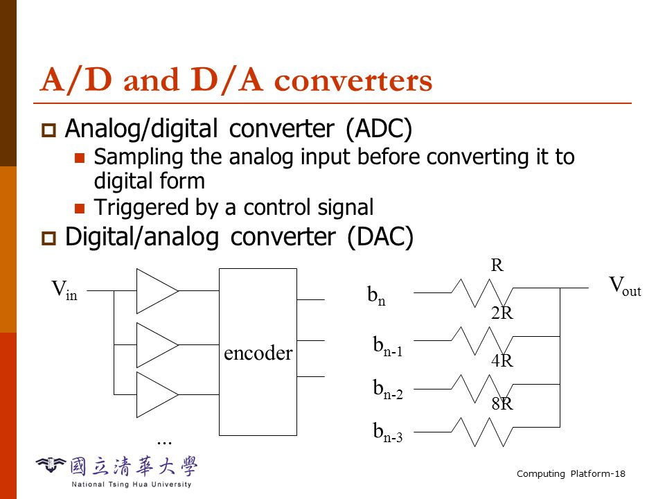 Computing Platform-18 A/D and D/A converters  Analog/digital converter (ADC) Sampling the analog input before converting it to digital form Triggered by a control signal  Digital/analog converter (DAC) R 2R 4R 8R bnbn b n-1 b n-2 b n-3 V out encoder V in...