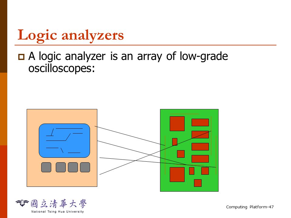 Computing Platform-47 Logic analyzers  A logic analyzer is an array of low-grade oscilloscopes: