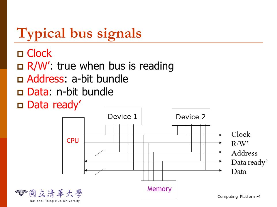 Computing Platform-4 Typical bus signals  Clock  R/W': true when bus is reading  Address: a-bit bundle  Data: n-bit bundle  Data ready' CPU Device 1 Device 2 Memory Clock R/W' Address Data ready' Data