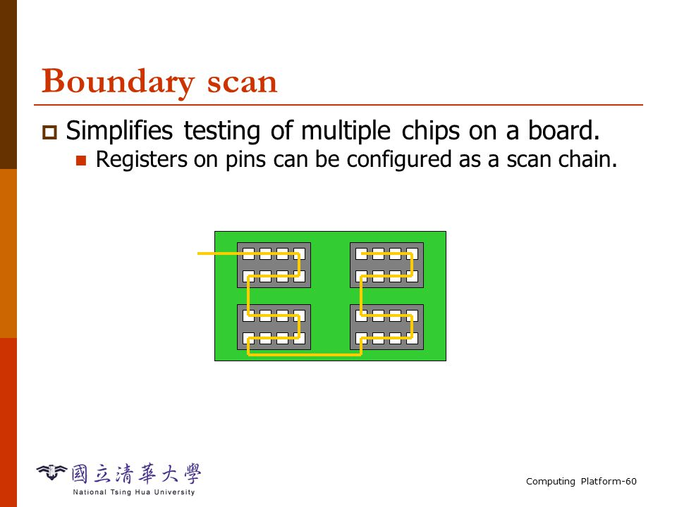 Computing Platform-60 Boundary scan  Simplifies testing of multiple chips on a board.