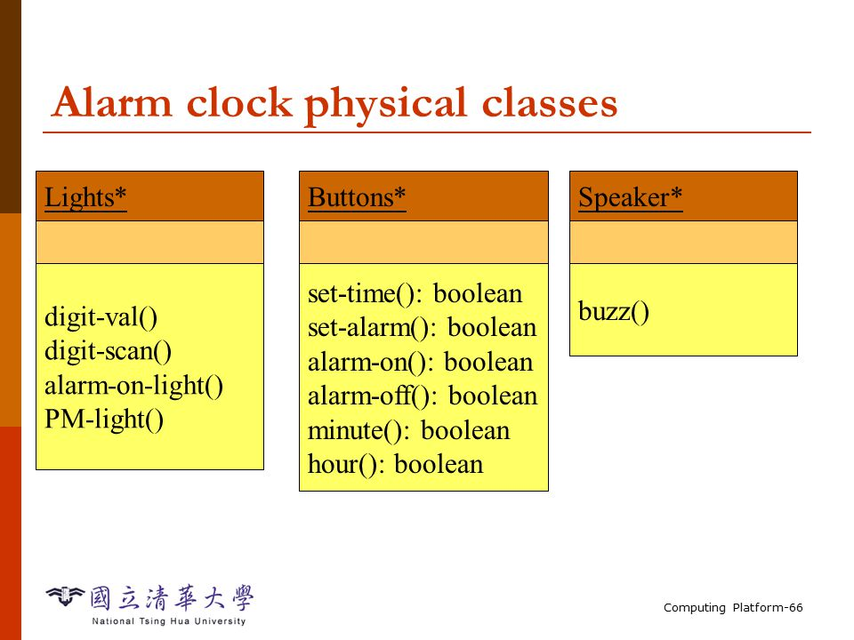 Computing Platform-66 Alarm clock physical classes Lights* digit-val() digit-scan() alarm-on-light() PM-light() Buttons* set-time(): boolean set-alarm(): boolean alarm-on(): boolean alarm-off(): boolean minute(): boolean hour(): boolean Speaker* buzz()