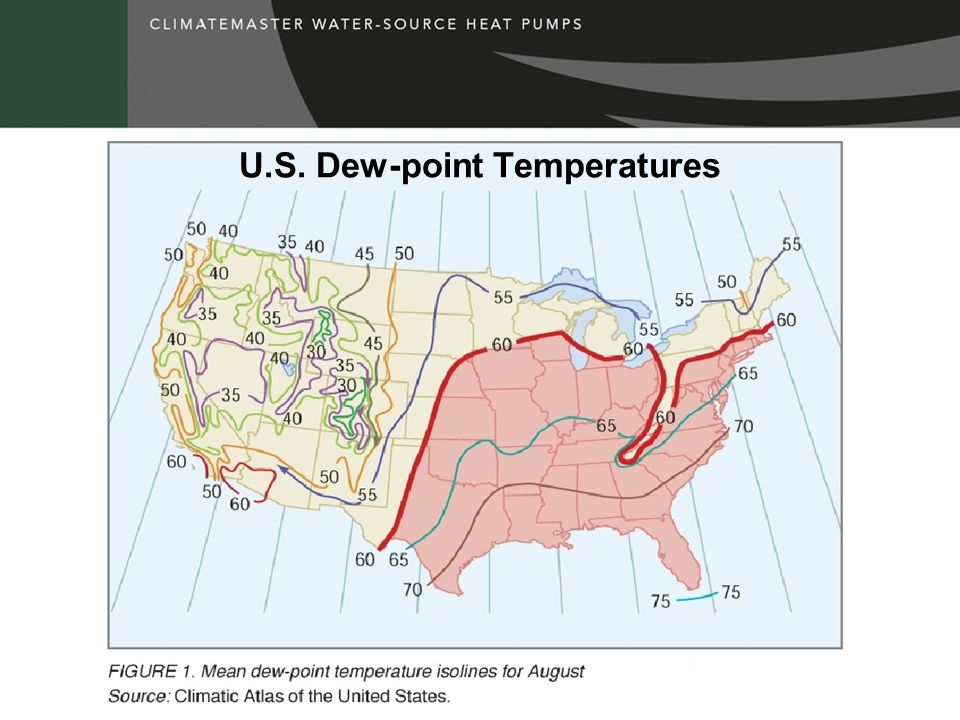 U.S. Dew-point Temperatures