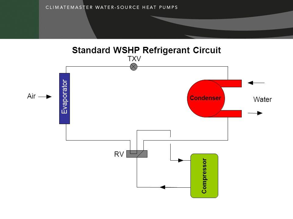 Standard WSHP Refrigerant Circuit Compressor Evaporator Condenser RV TXV Air Water