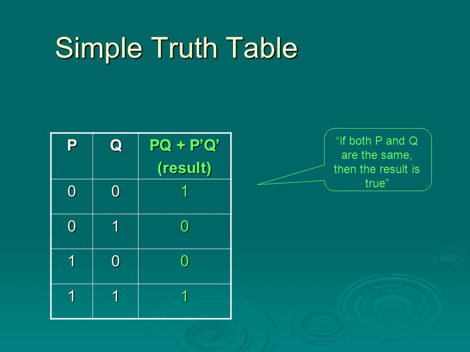Example: check to see if P and Q are equal  Step 1: build Truth Table The truth table for P and Q are equal looks like: The truth table for P and Q are equal looks like: PQResult 001 010 100 111 P = 0, Q = 0 they are equal so result is true (1) P = 1, Q = 1 they are equal, so result is true (1)