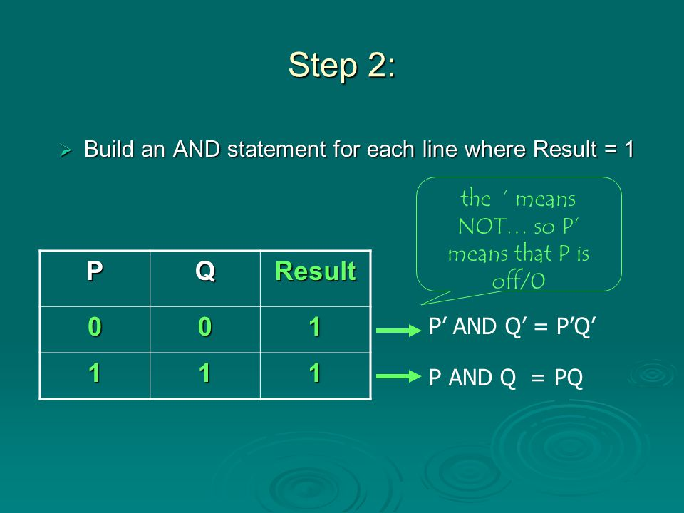 Step 3:  Join each line with OR-statements P'Q'PQOR result = P'Q' + PQ