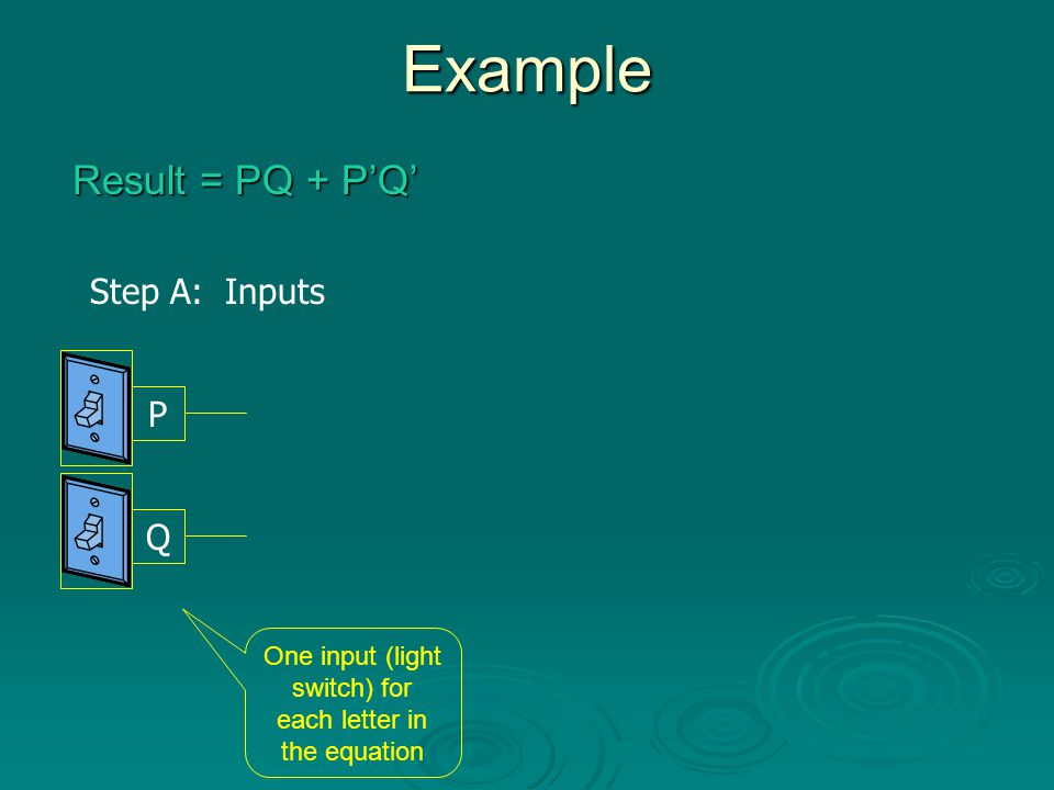 Step B: NOTs Result = PQ + P'Q' P Q P' Q' P Q