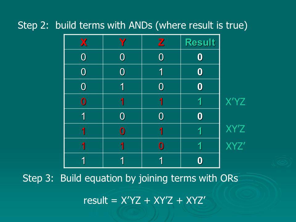 Step 4: Build circuit Step A: Inputs result = X'YZ + XY'Z + XYZ' X Y Z