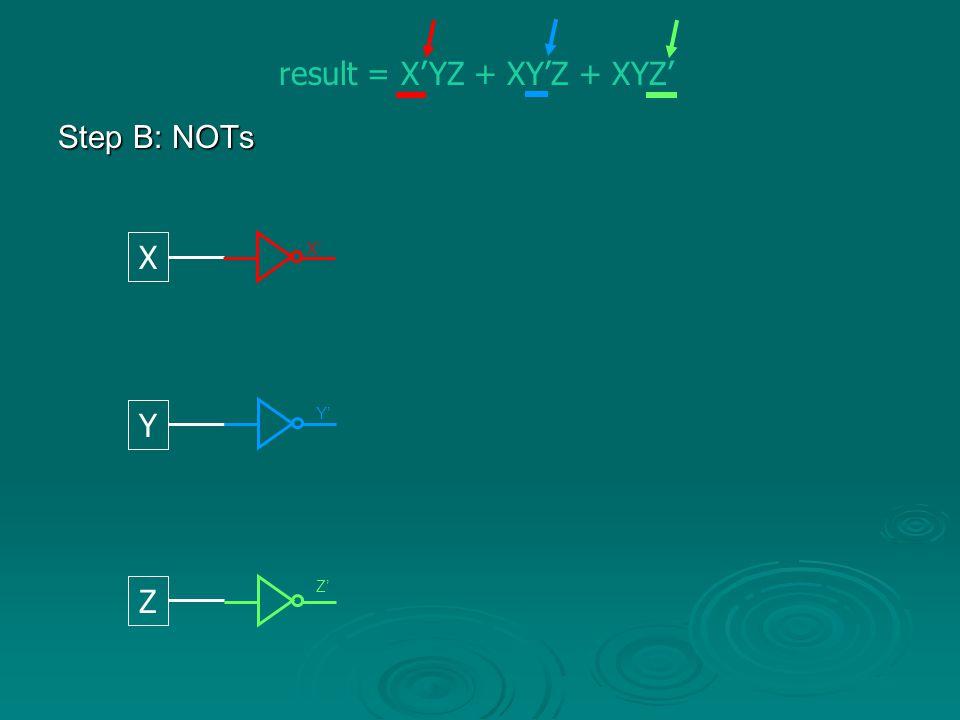 Step C: ANDs result = X'YZ + XY'Z + XYZ' X YZ X' Y X'Y Y' X XY' Y X XY Z X'YZ Z XY'Z Z' XYZ'
