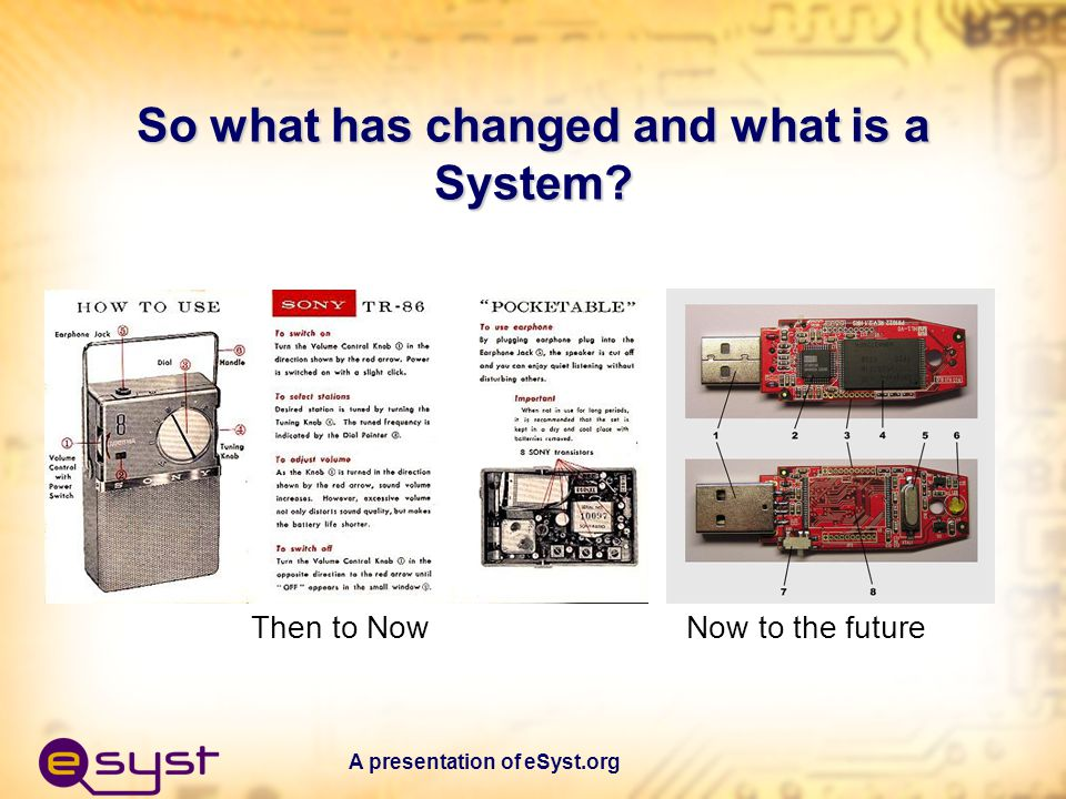 A presentation of eSyst.org eSyst Project Overview