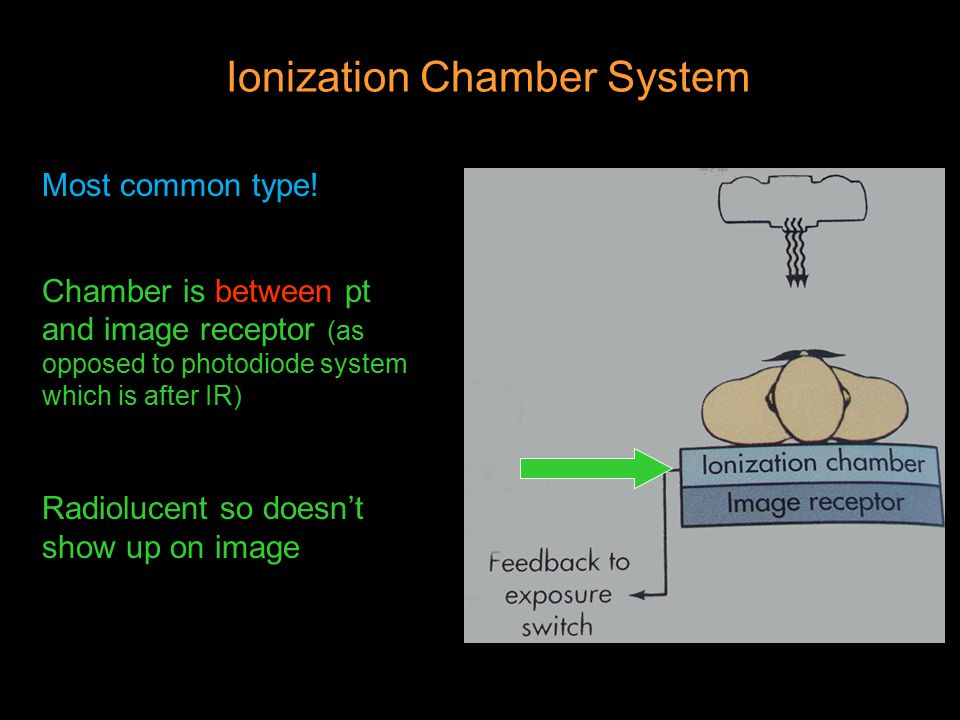 Ionization Chamber System Most common type.