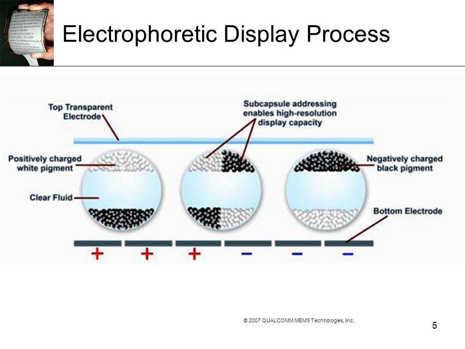5 Electrophoretic Display Process © 2007 QUALCOMM MEMS Technologies, Inc.