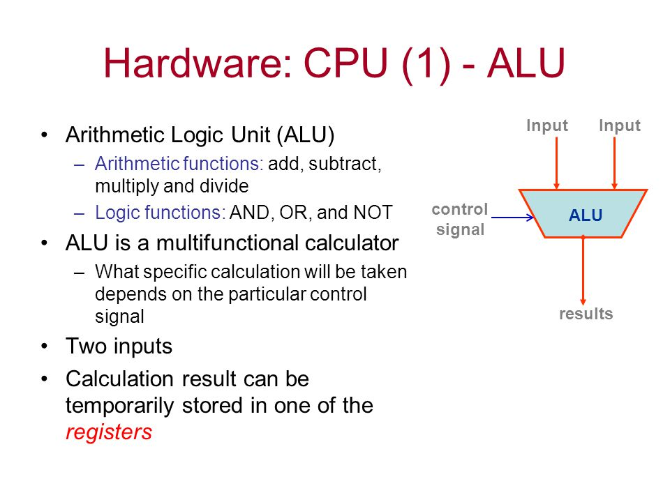 Hardware: CPU (1) - ALU Arithmetic Logic Unit (ALU) –Arithmetic functions: add, subtract, multiply and divide –Logic functions: AND, OR, and NOT ALU is a multifunctional calculator –What specific calculation will be taken depends on the particular control signal Two inputs Calculation result can be temporarily stored in one of the registers ALU results control signal Input