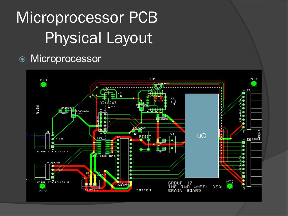 Microprocessor PCB Physical Layout  Microprocessor uC