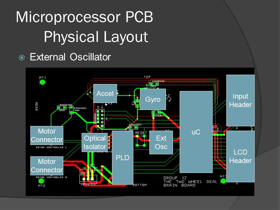 Microprocessor PCB Physical Layout  External Oscillator uC LCD Header Gyro Accel PLD Optical Isolator Motor Connector Motor Connector Input Header Ext Osc