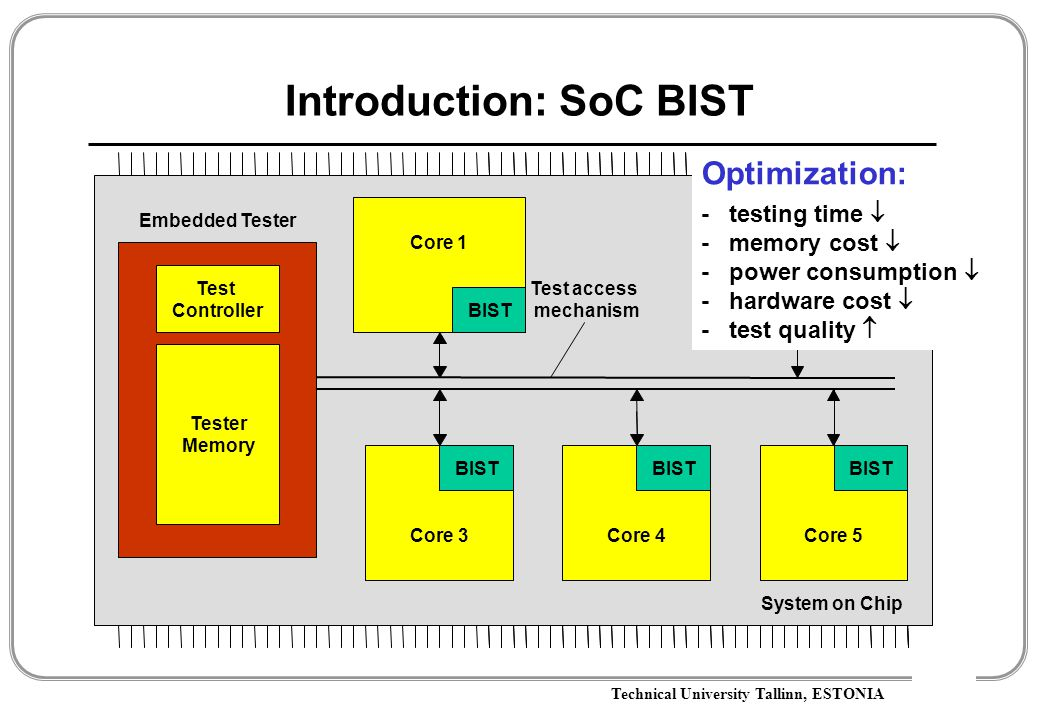 Technical University Tallinn, ESTONIA Introduction: SoC BIST Optimization: - testing time  - memory cost  - power consumption  - hardware cost  - test quality 