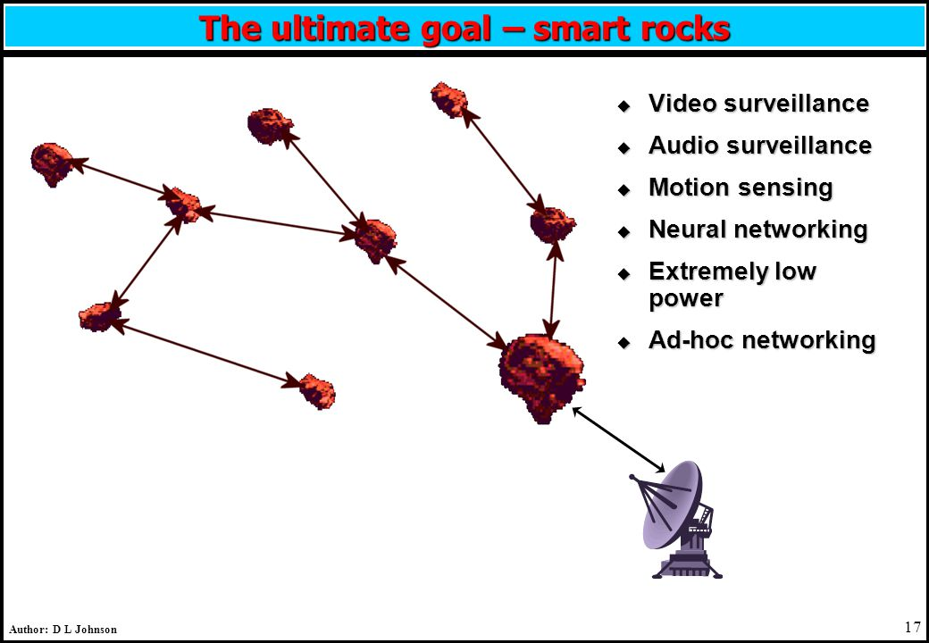 17 Author: D L Johnson The ultimate goal – smart rocks u Video surveillance u Audio surveillance u Motion sensing u Neural networking u Extremely low power u Ad-hoc networking