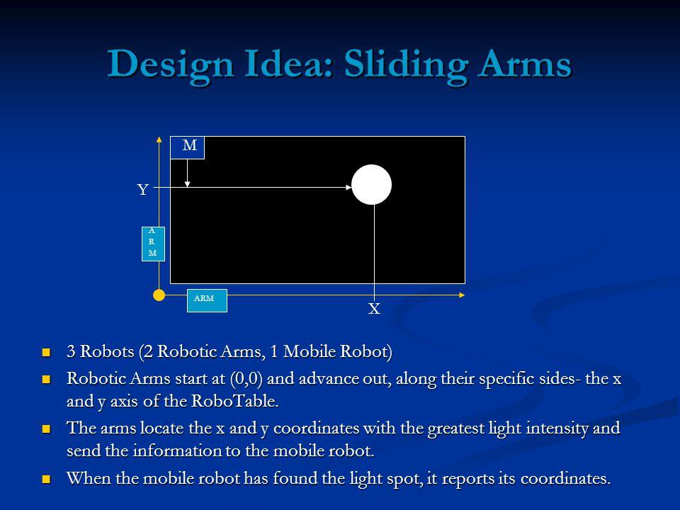 Design Idea: Quadrant System 4 Mobile Robot System The Mobile robots will determine which quadrant has the light spot.